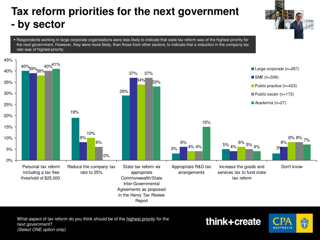 Tax reform priorities for the next government