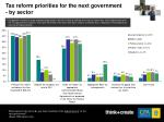 tax reform priorities for the next government by sector