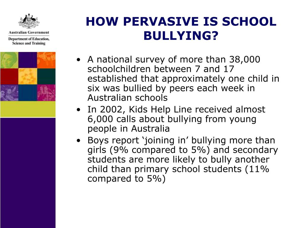 HOW PERVASIVE IS SCHOOL BULLYING?