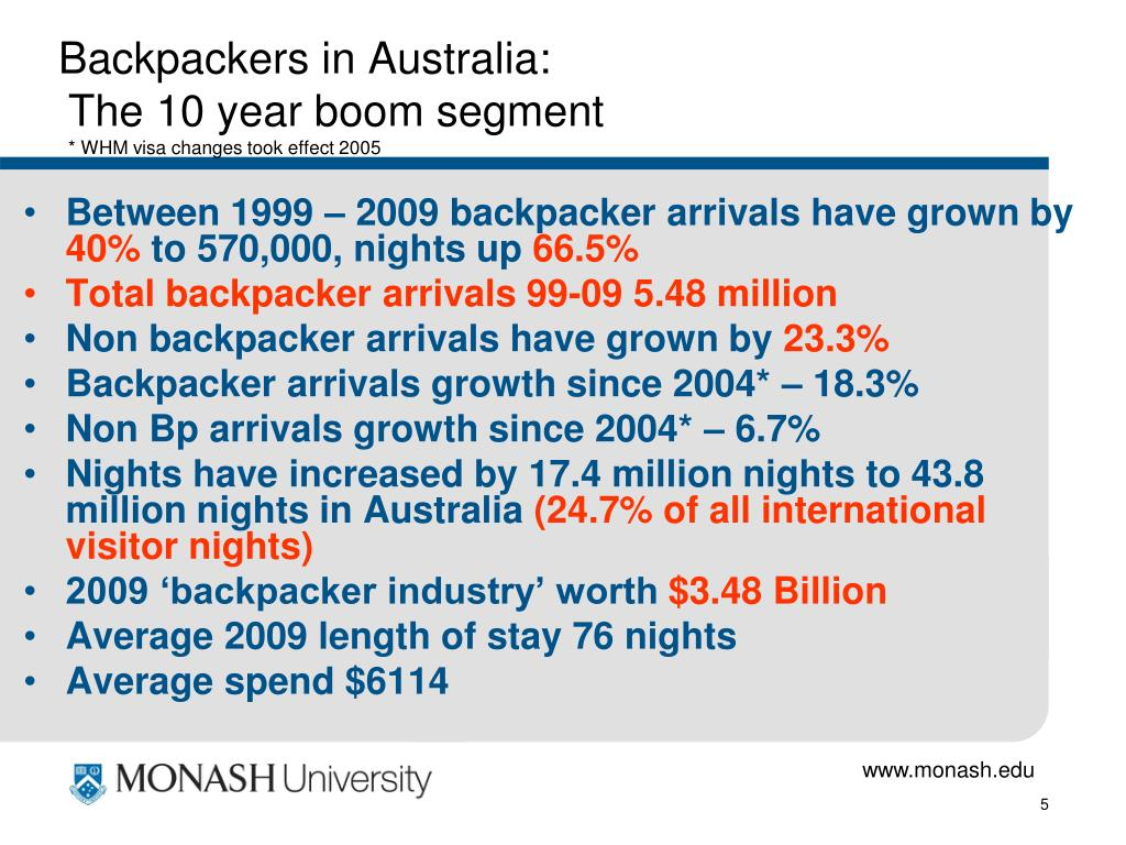 Backpackers in Australia: