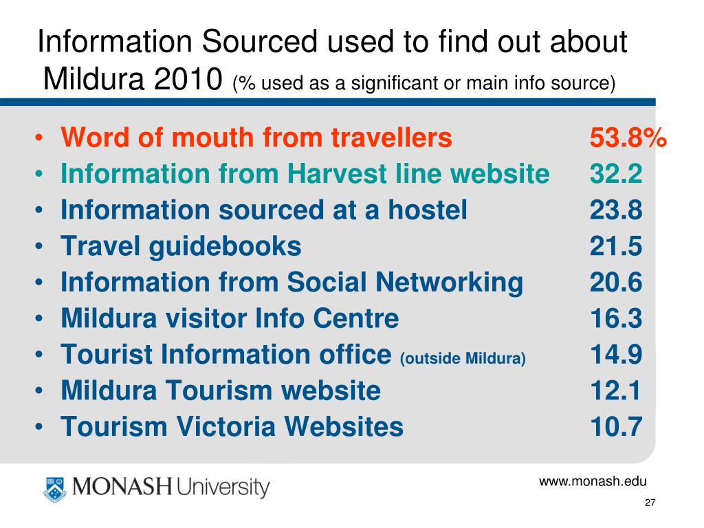 Information Sourced used to find out about Mildura 2010