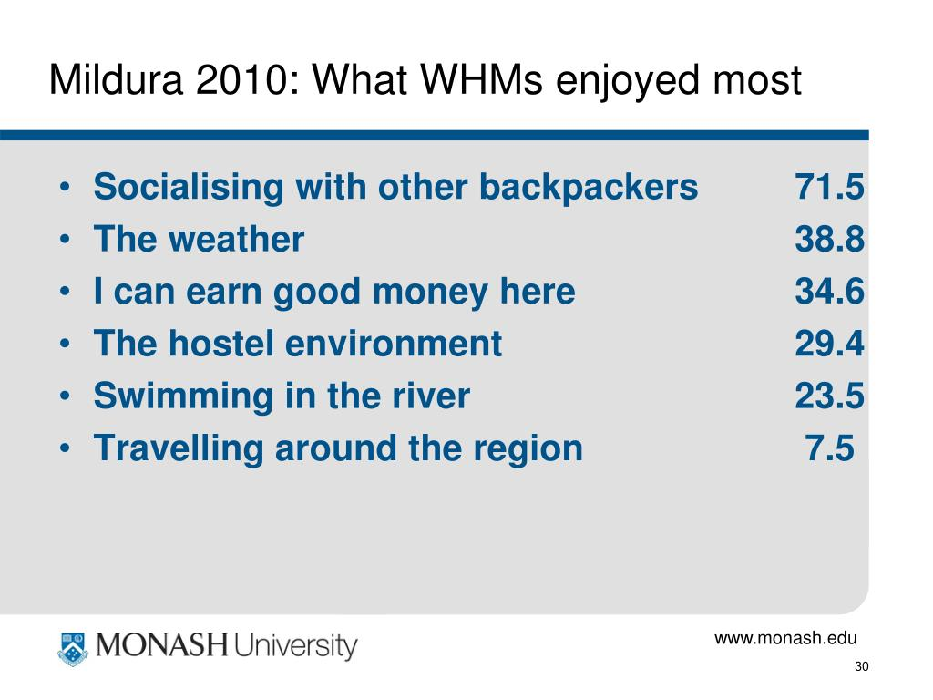 Mildura 2010: What WHMs enjoyed most