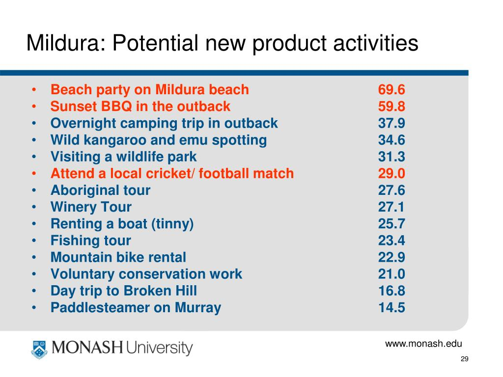 Mildura: Potential new product activities
