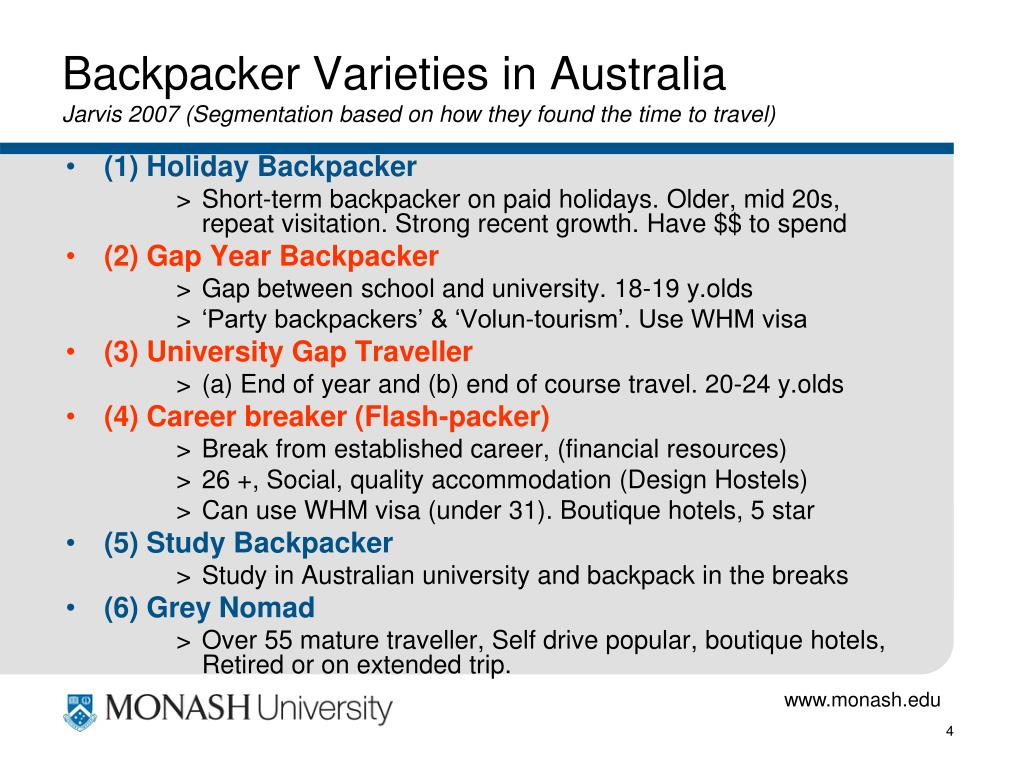Backpacker Varieties in Australia