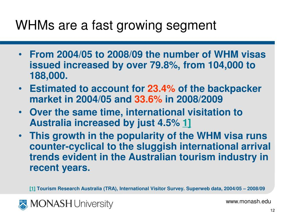WHMs are a fast growing segment