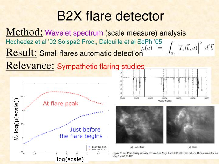 B2X flare detector