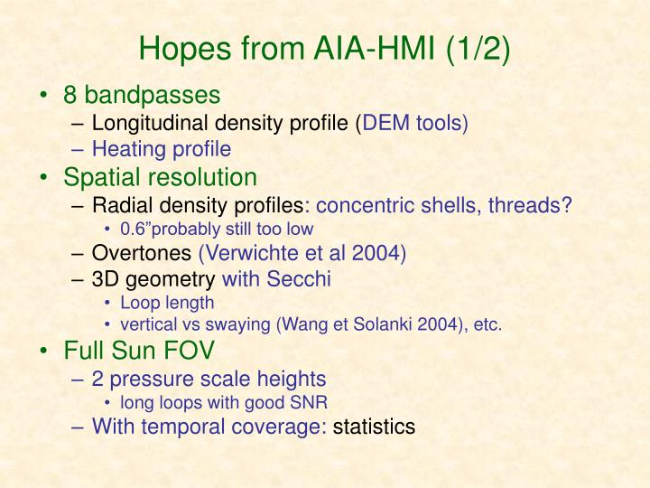 Hopes from AIA-HMI (1/2)
