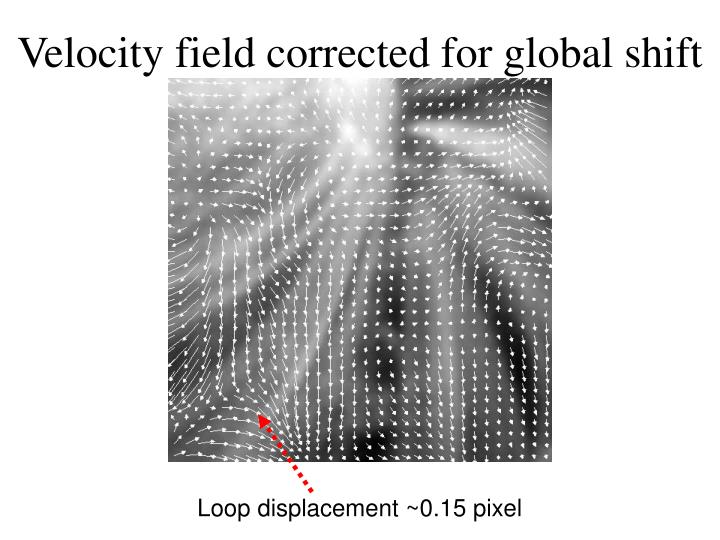 Velocity field corrected for global shift