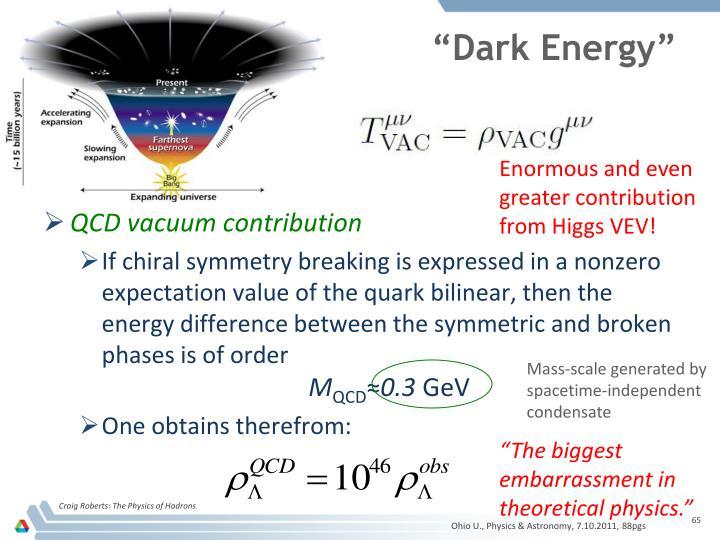 """Dark Energy"""