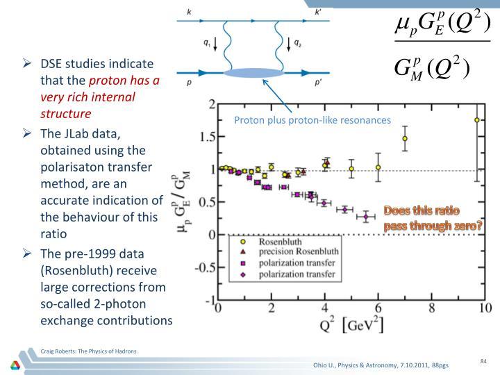 Proton plus proton-like resonances