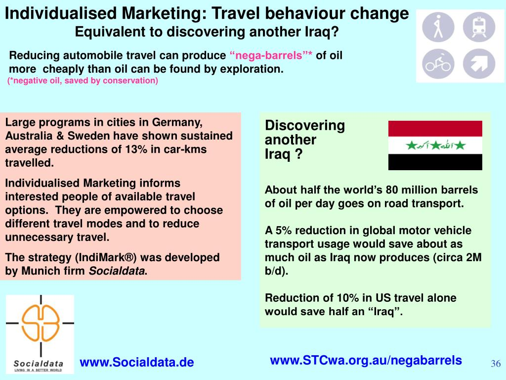 Individualised Marketing: Travel behaviour change