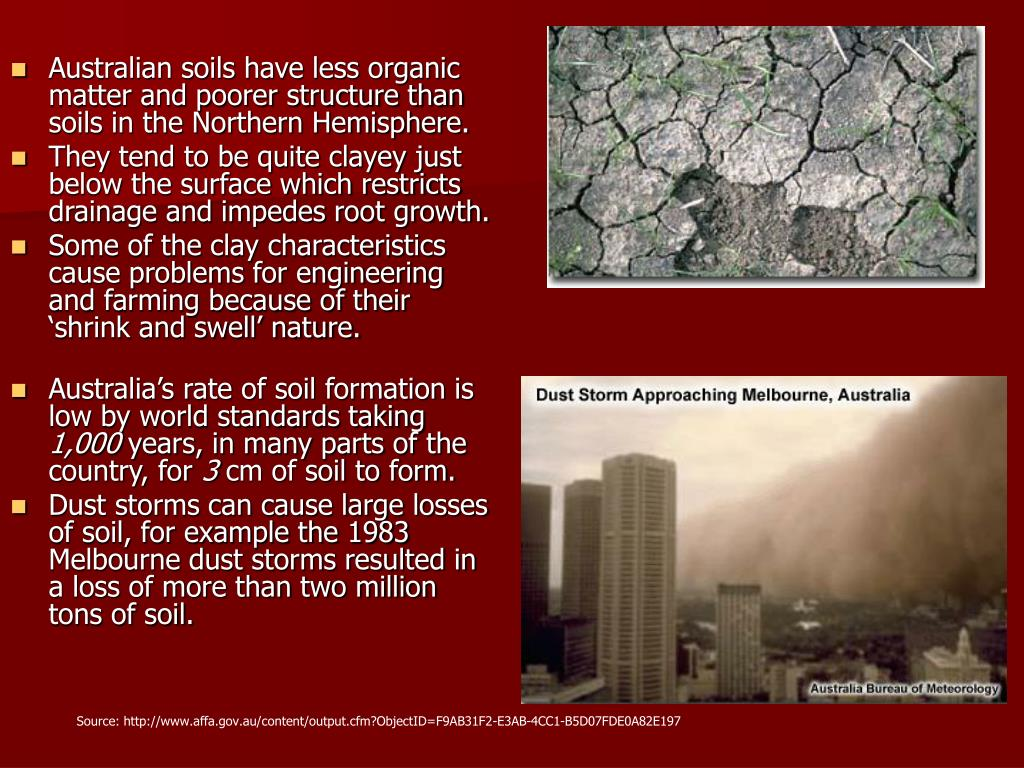 Australian soils have less organic matter and poorer structure than soils in the Northern Hemisphere.