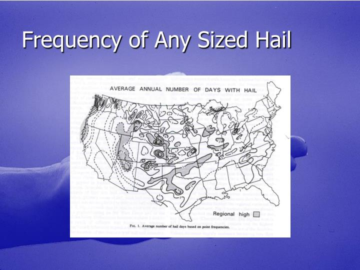 Frequency of Any Sized Hail