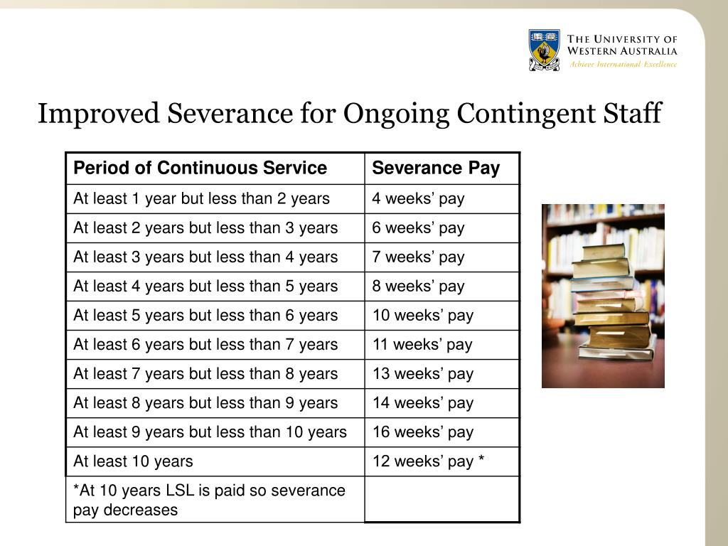 Improved Severance for Ongoing Contingent Staff