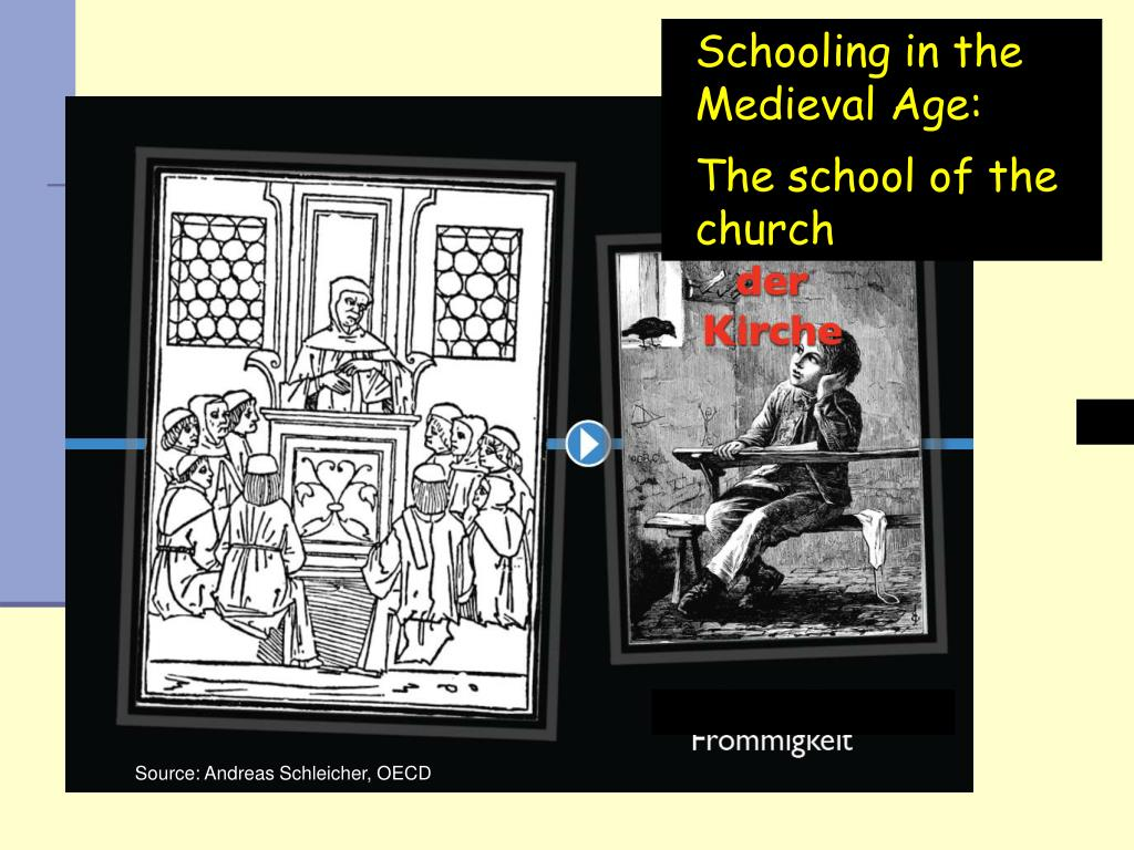 Schooling in the Medieval Age: