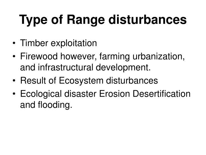 Type of Range disturbances
