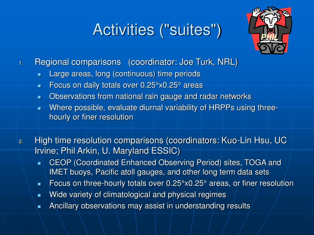 """Activities (""""suites"""")"""