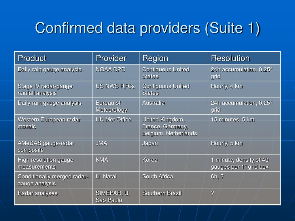 Confirmed data providers (Suite 1)