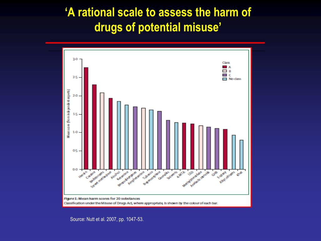 'A rational scale to assess the harm of