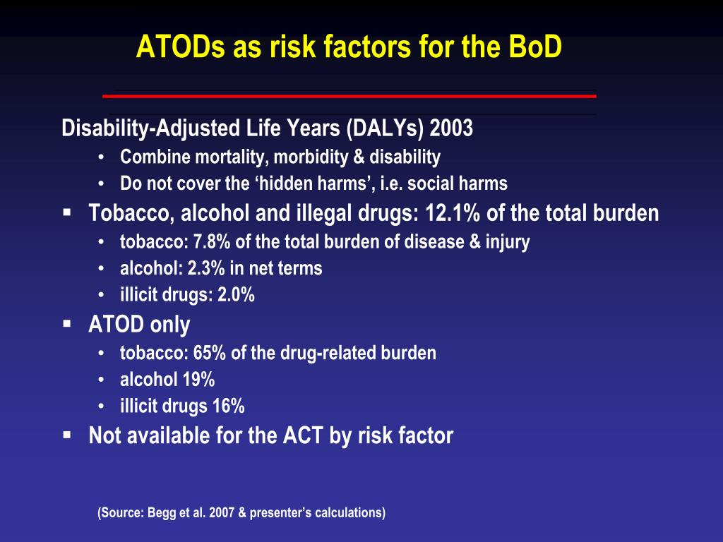 ATODs as risk factors for the BoD