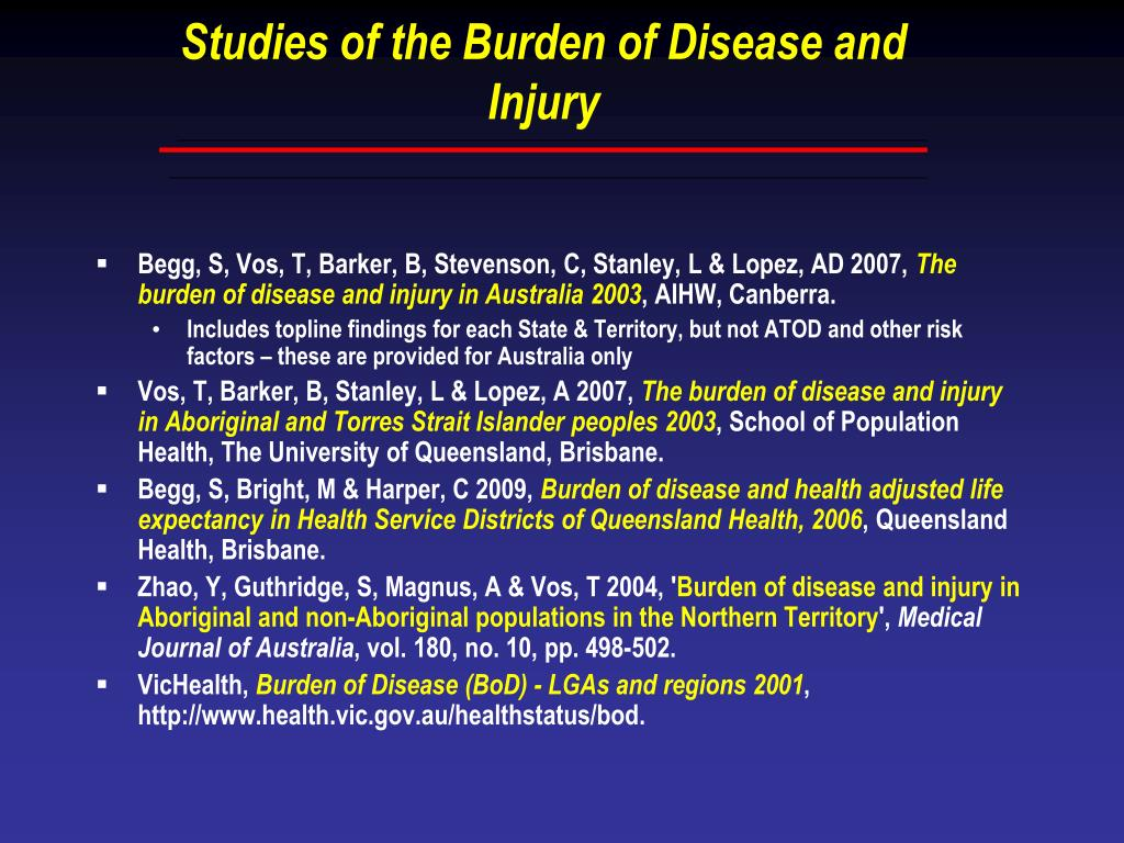 Studies of the Burden of Disease and Injury
