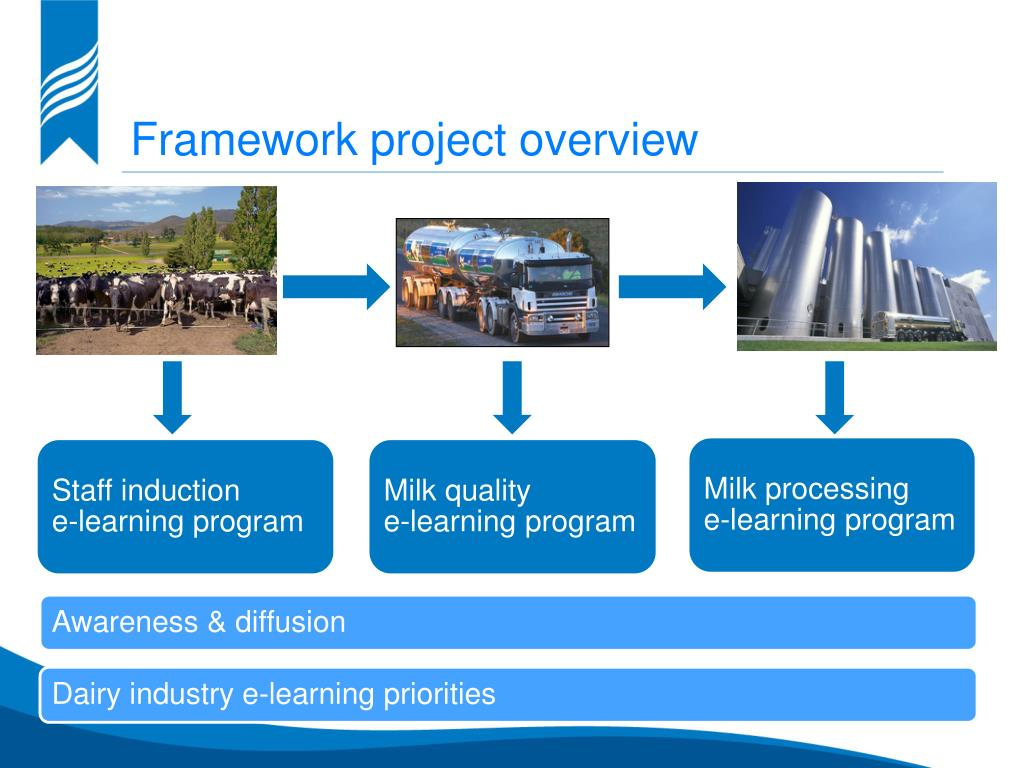 Framework project overview