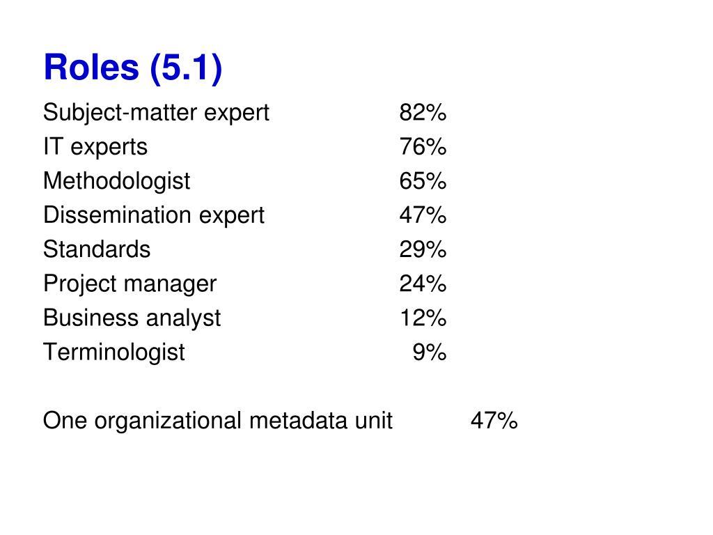 Roles (5.1)