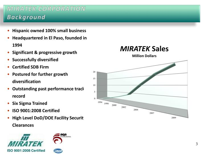 Miratek corporation background