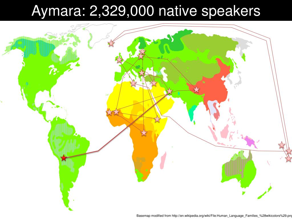 Aymara: 2,329,000 native speakers