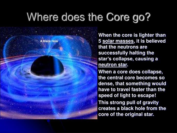 where do you go in a black hole - photo #2