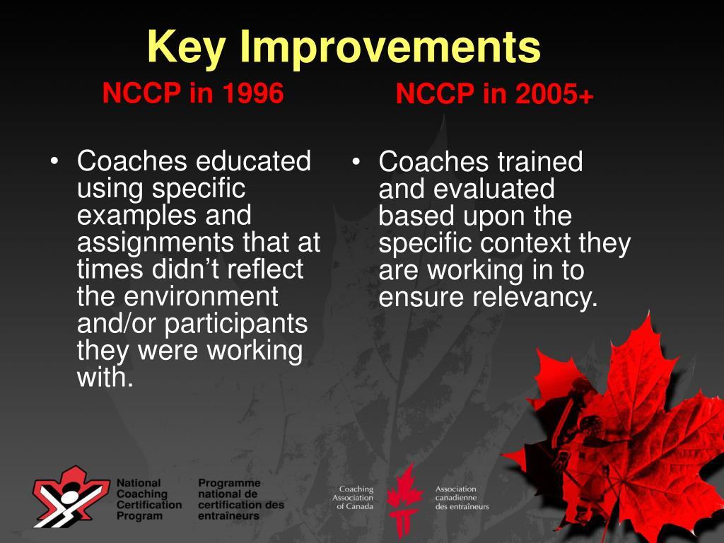 NCCP in 1996