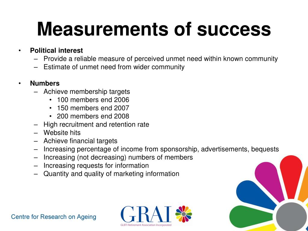 Measurements of success