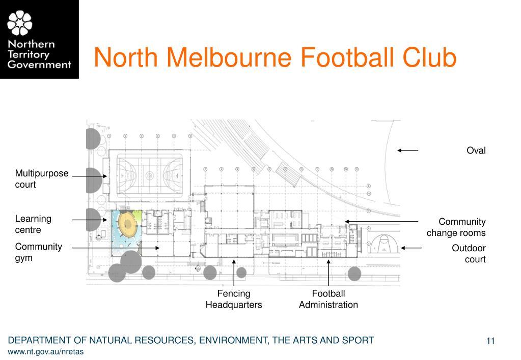 North Melbourne Football Club