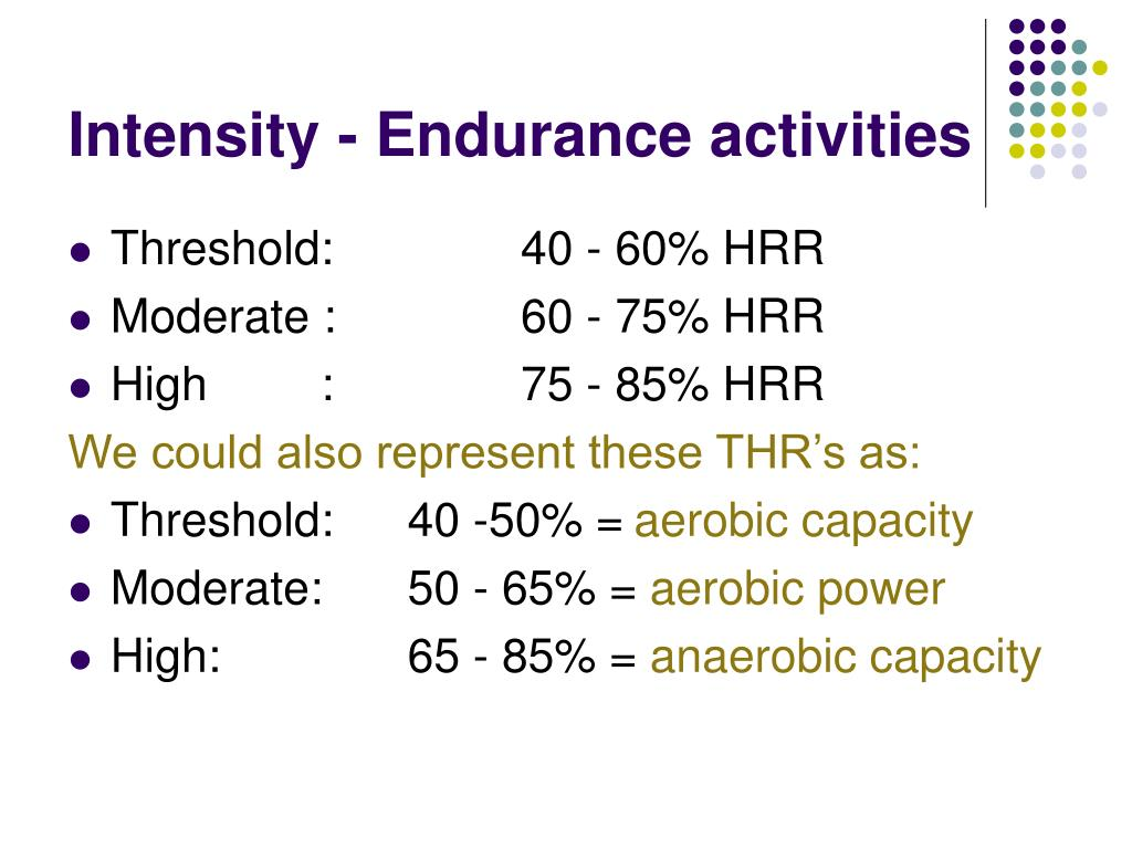 Intensity - Endurance activities
