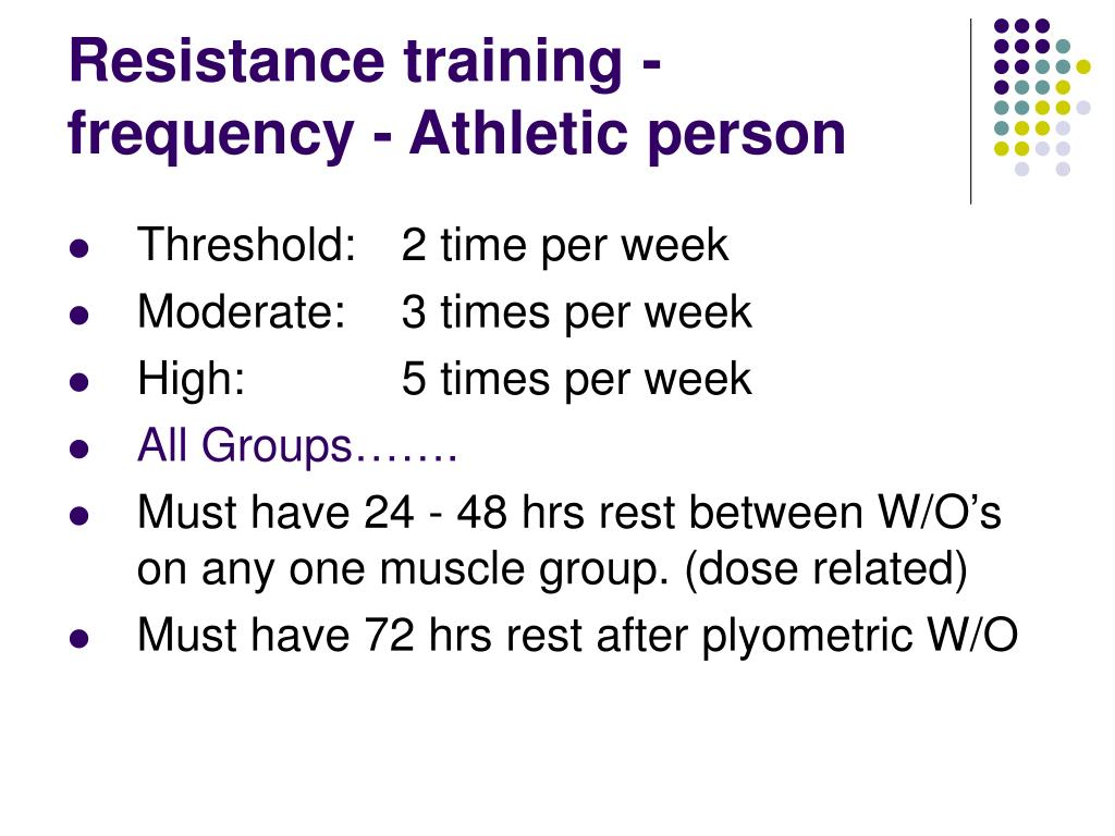 Resistance training - frequency - Athletic person