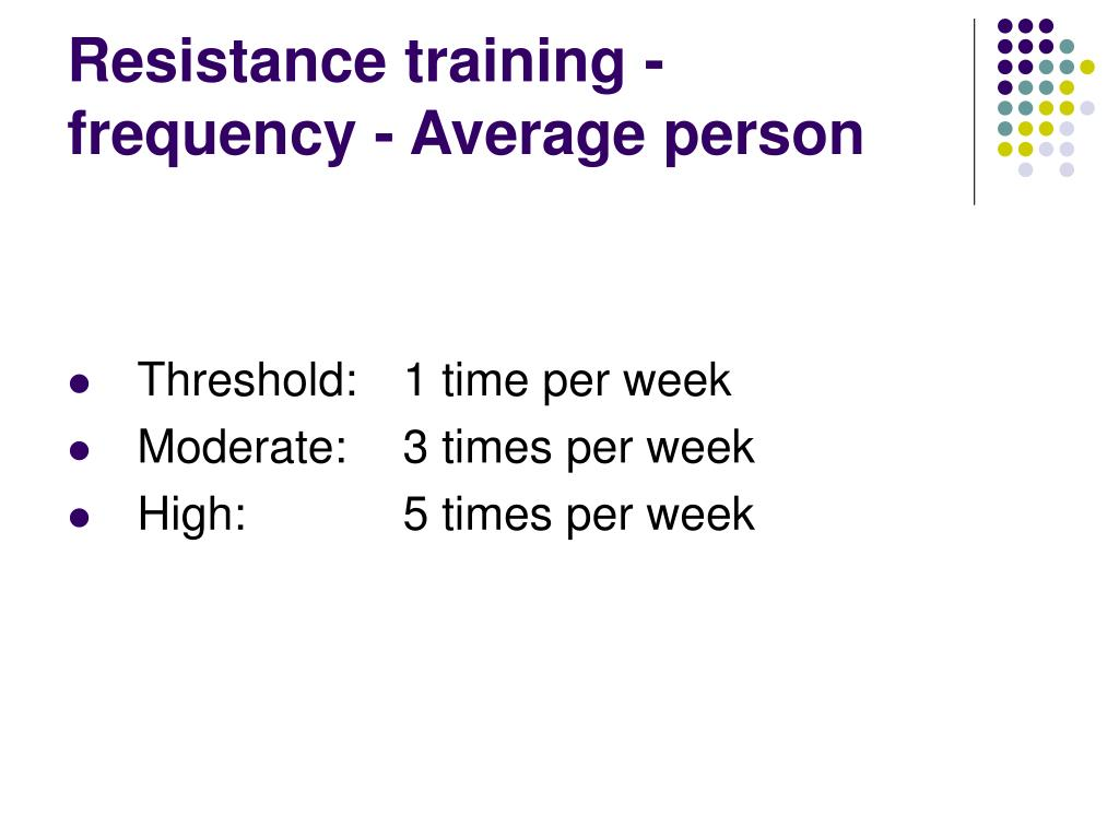 Resistance training - frequency - Average person