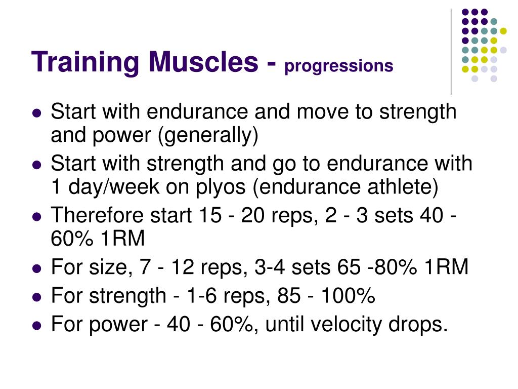Training Muscles -