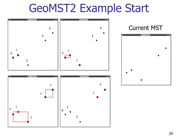 GeoMST2 Example Start