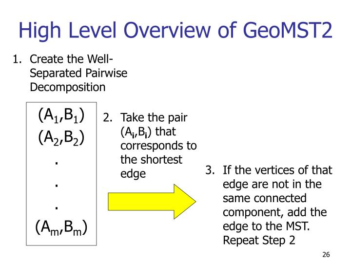 High Level Overview of GeoMST2