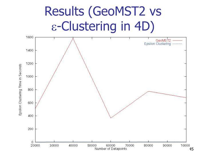 Results (GeoMST2 vs