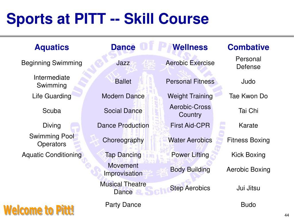 Sports at PITT -- Skill Course