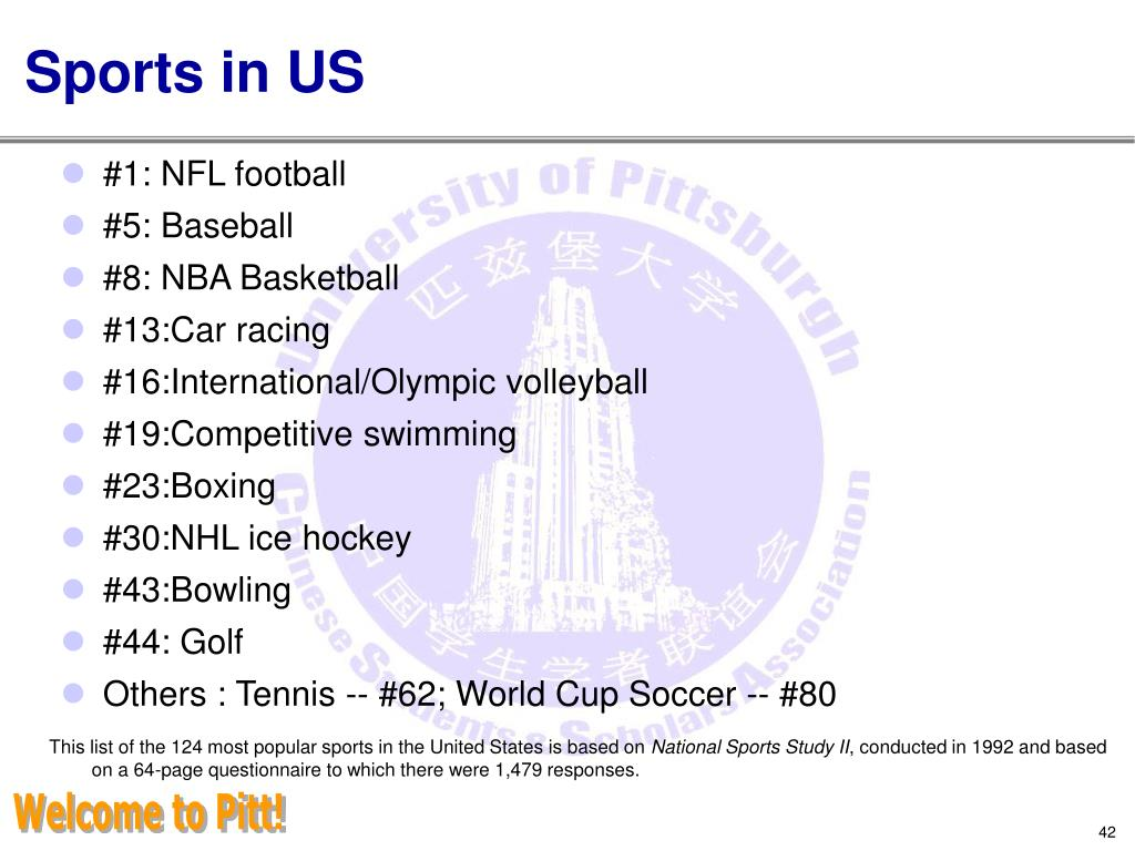 Sports in US