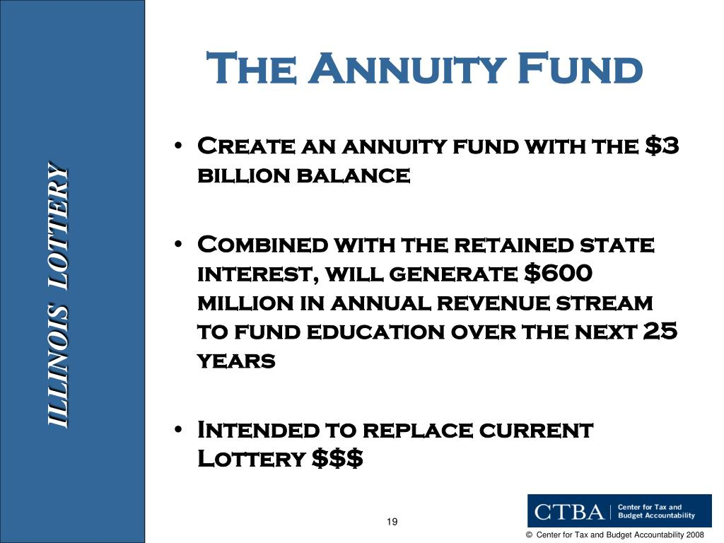 The Annuity Fund