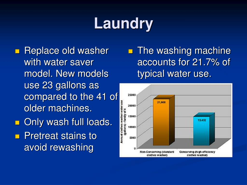 Replace old washer with water saver model. New models use 23 gallons as compared to the 41 of older machines.