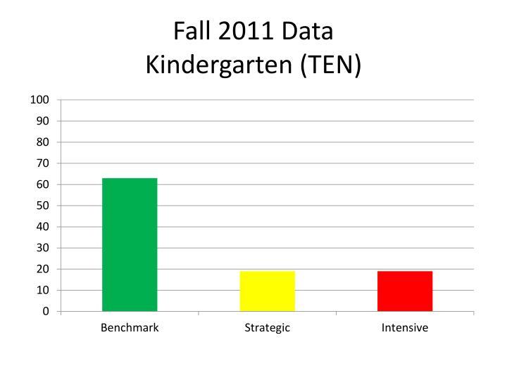 Fall 2011 Data