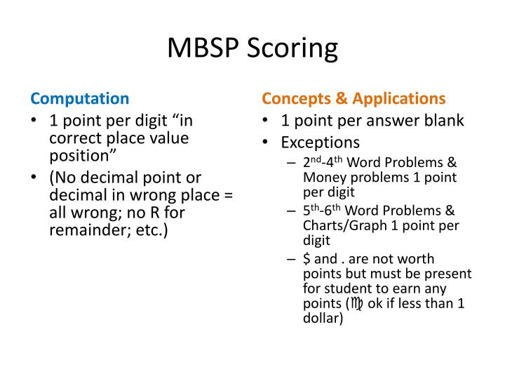 MBSP Scoring