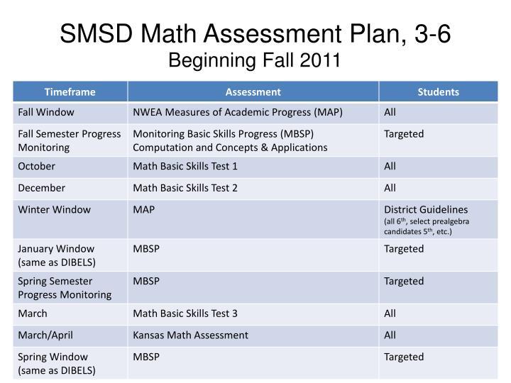 SMSD Math Assessment Plan, 3-6