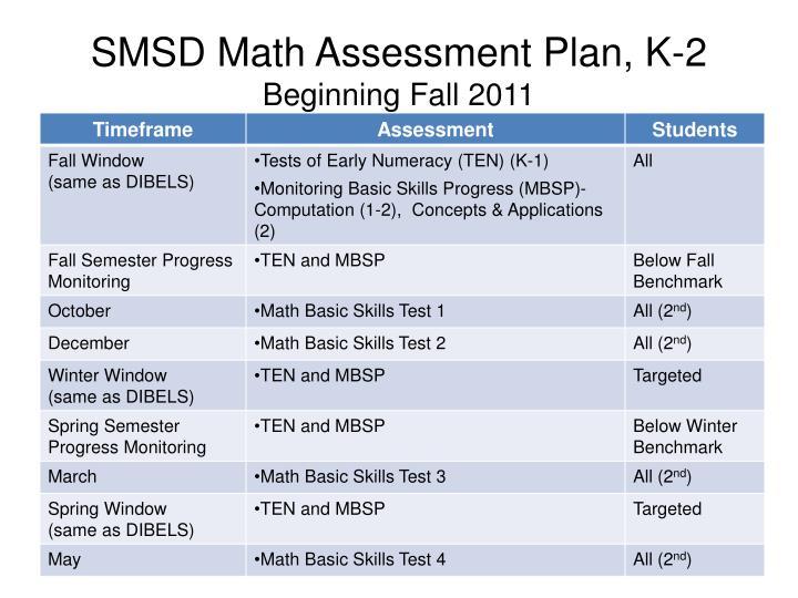 SMSD Math Assessment Plan, K-2