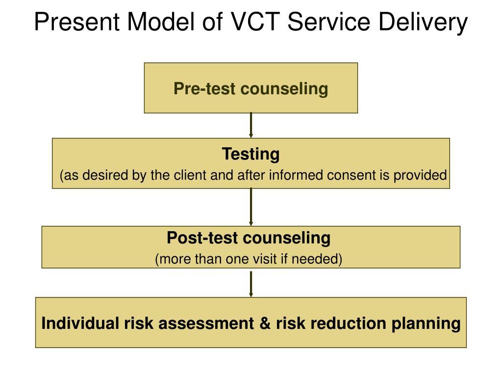Present Model of VCT