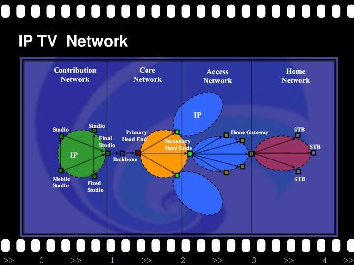 IP TV  Network